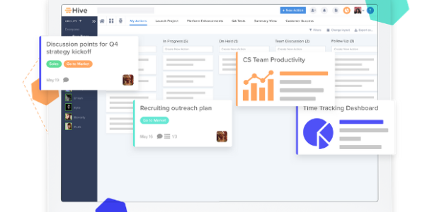 Hive.com Reviews, Hive Review, Hive productivity platform review
