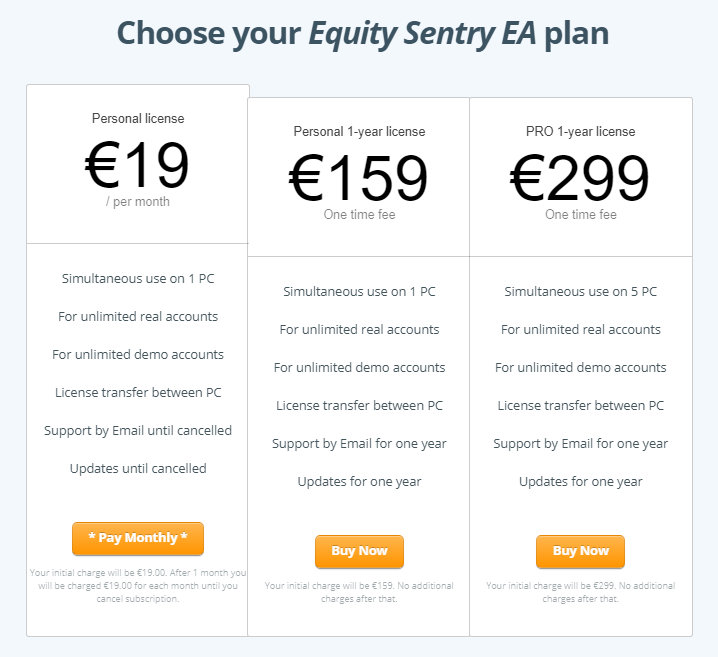 Equity Sentry EA Review - Equity Sentry EA coupon codes